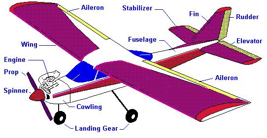 RC Kavala Acro Team – Aeromodelling