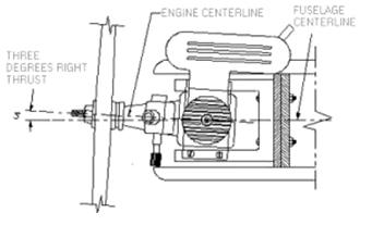 RC Kavala Acro Team – RC engine thrust