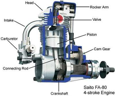 4-Stroke engines fuel - RC Kavala Acro Team