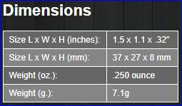 Rc Kavala Acro Team - HTS dimensions
